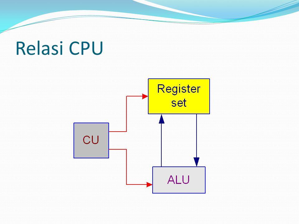 Relasi CPU