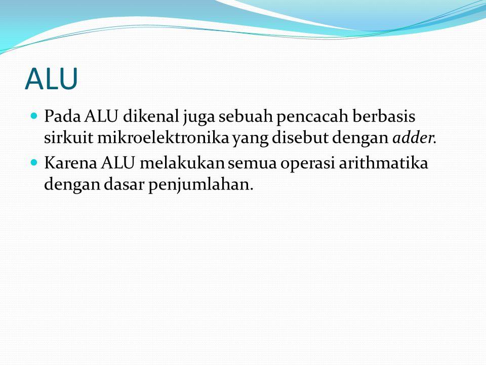 ALU Pada ALU dikenal juga sebuah pencacah berbasis sirkuit mikroelektronika yang disebut dengan adder.