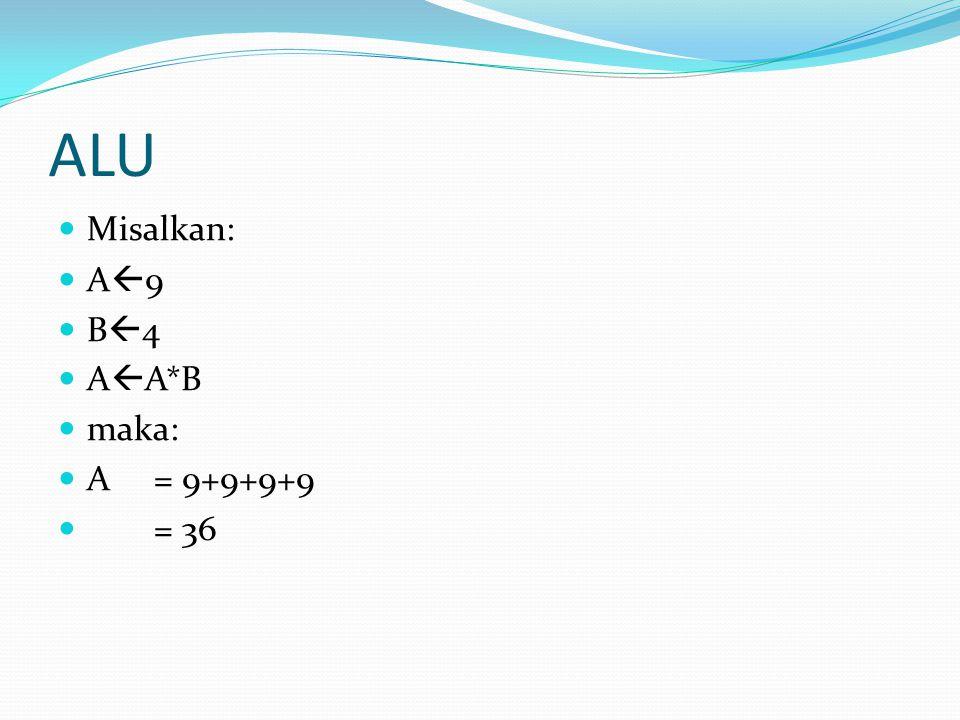 ALU Misalkan: A9 B4 AA*B maka: A = 9+9+9+9 = 36