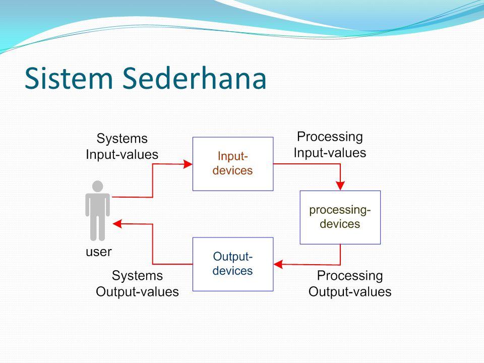 Sistem Sederhana