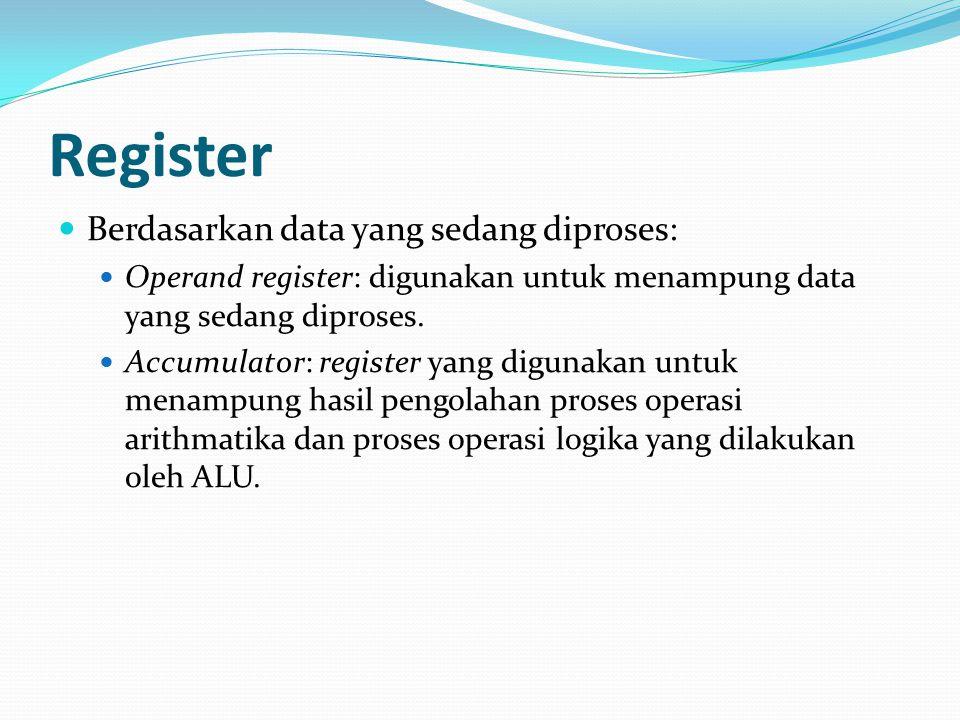Register Berdasarkan data yang sedang diproses: