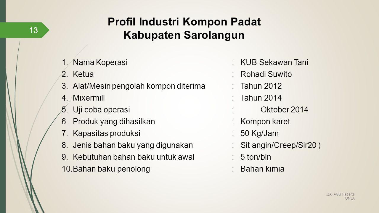Profil Industri Kompon Padat