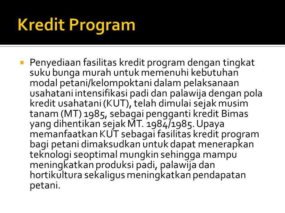 Kredit Program