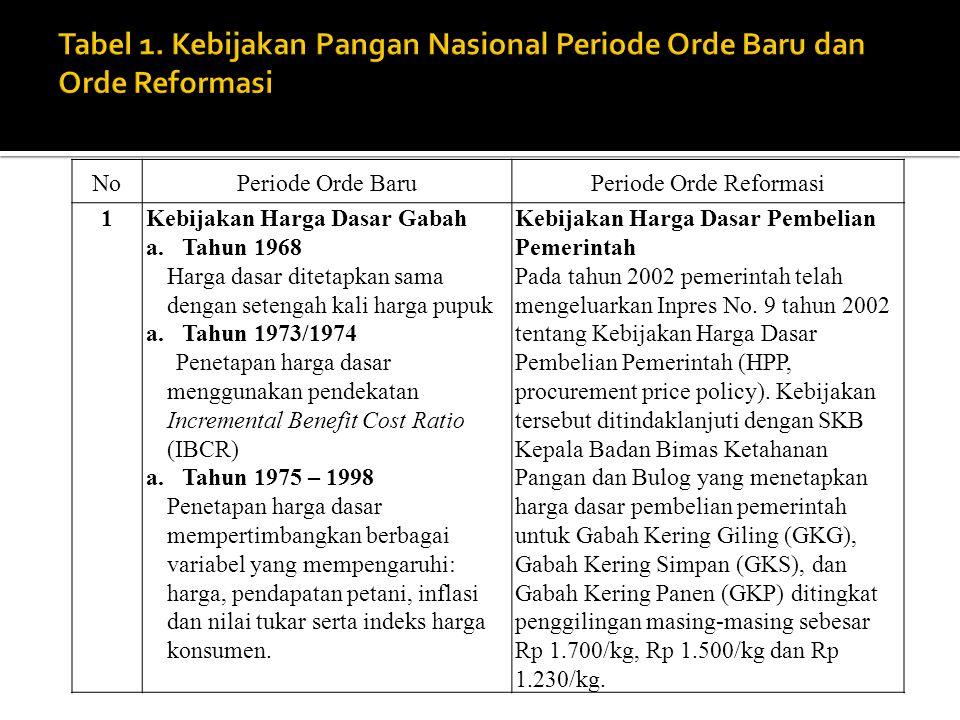 Periode Orde Reformasi