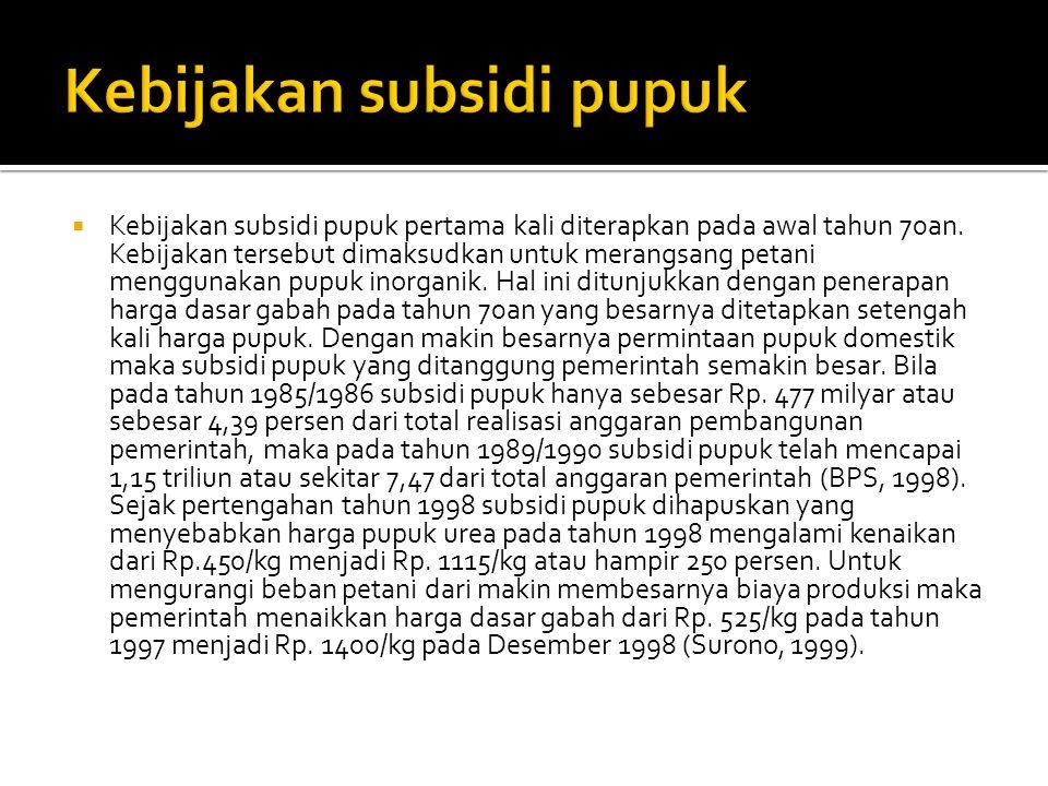 Kebijakan subsidi pupuk