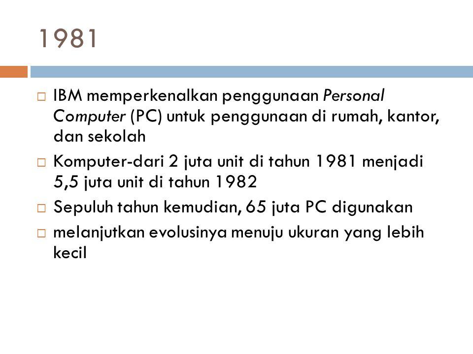 1981 IBM memperkenalkan penggunaan Personal Computer (PC) untuk penggunaan di rumah, kantor, dan sekolah.