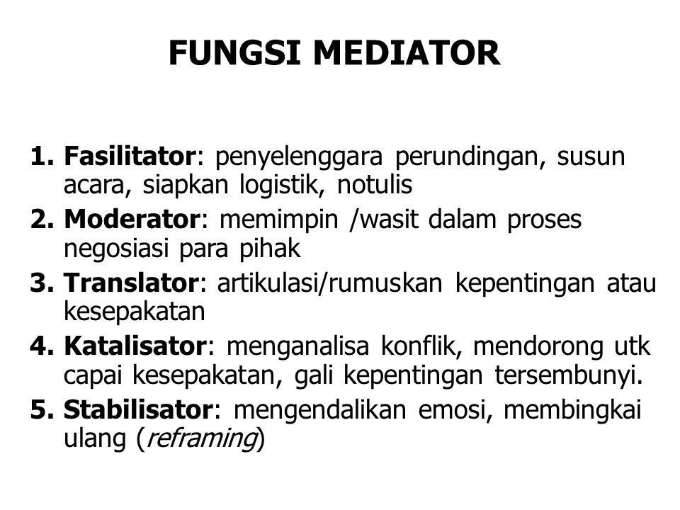 FUNGSI MEDIATOR Fasilitator: penyelenggara perundingan, susun acara, siapkan logistik, notulis.