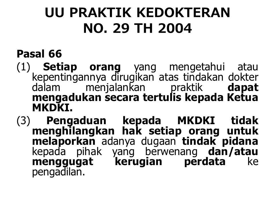 UU PRAKTIK KEDOKTERAN NO. 29 TH 2004