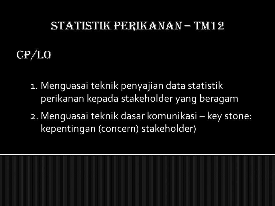 STATISTIK PERIKANAN – TM12