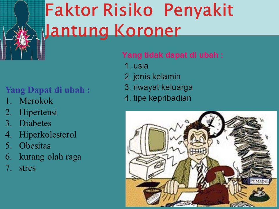 Faktor Risiko Penyakit Jantung Koroner