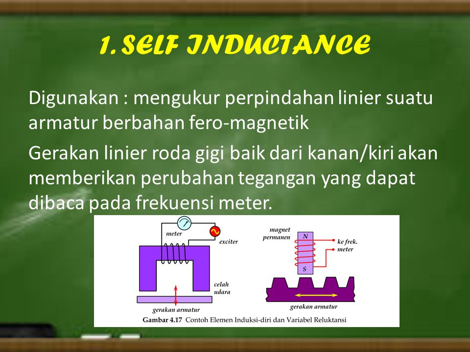 1. SELF INDUCTANCE