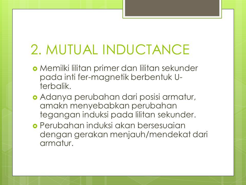 2. MUTUAL INDUCTANCE Memilki lilitan primer dan lilitan sekunder pada inti fer-magnetik berbentuk U-terbalik.
