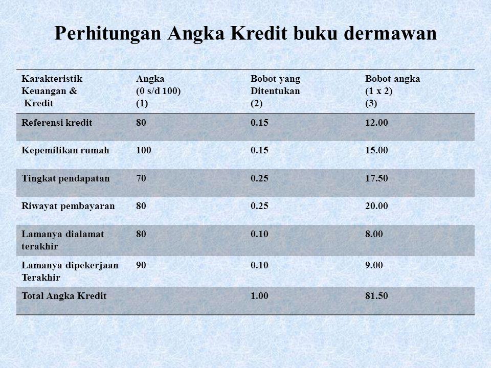 Perhitungan Angka Kredit buku dermawan