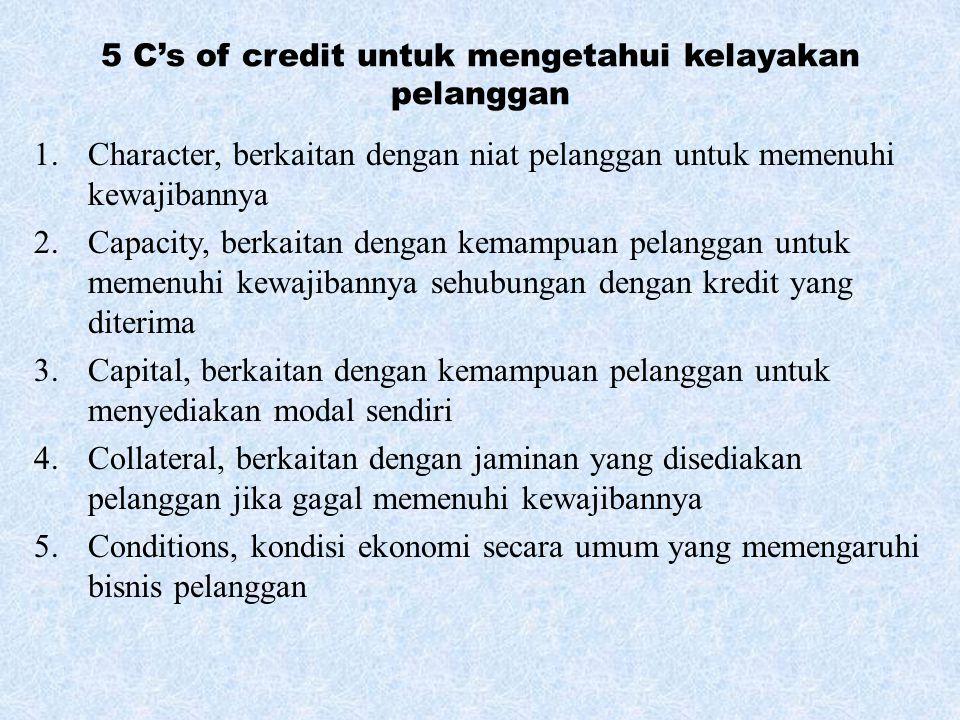 5 C's of credit untuk mengetahui kelayakan pelanggan
