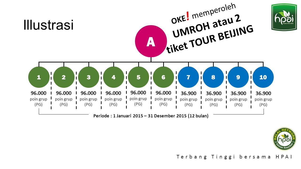 UMROH atau 2 tiket TOUR BEIJING