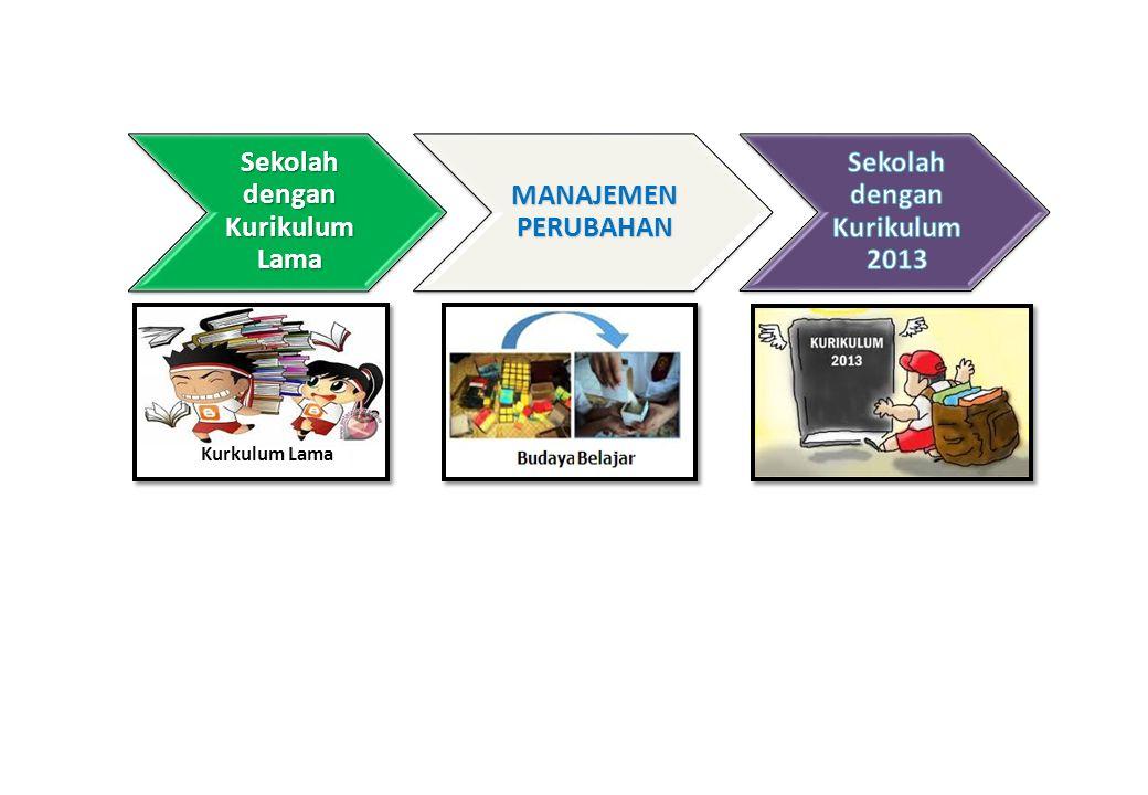 Sekolah dengan Kurikulum Lama Sekolah dengan Kurikulum 2013