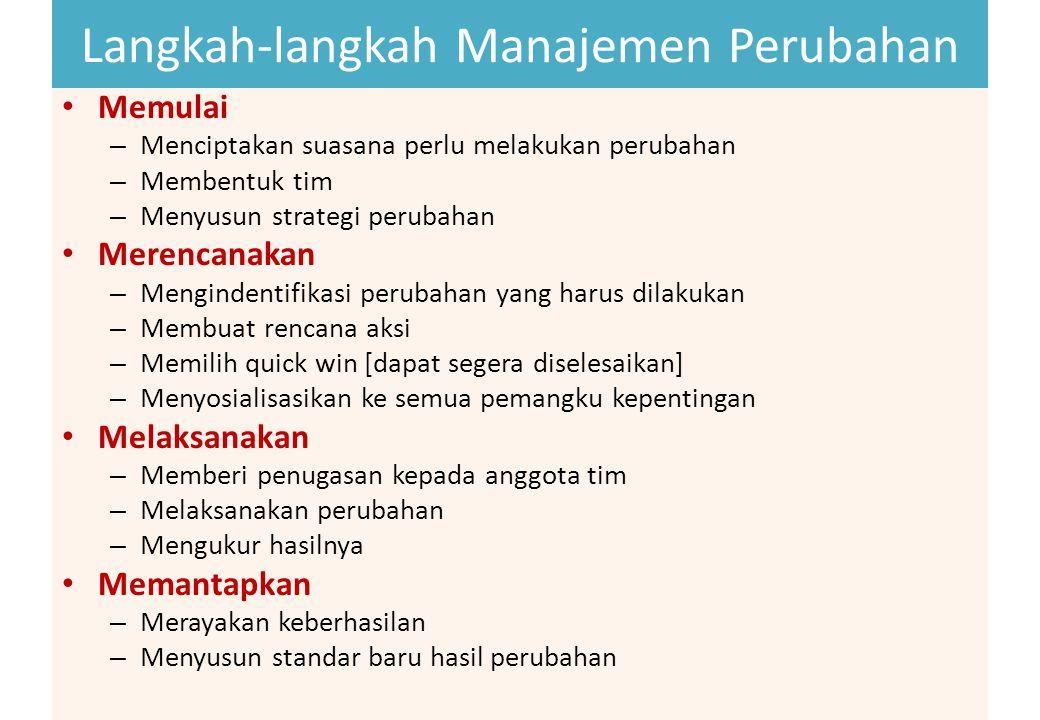 Langkah-langkah Manajemen Perubahan
