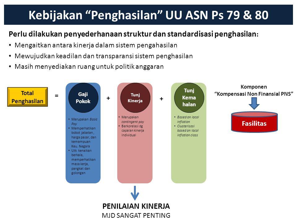 Kebijakan Penghasilan UU ASN Ps 79 & 80