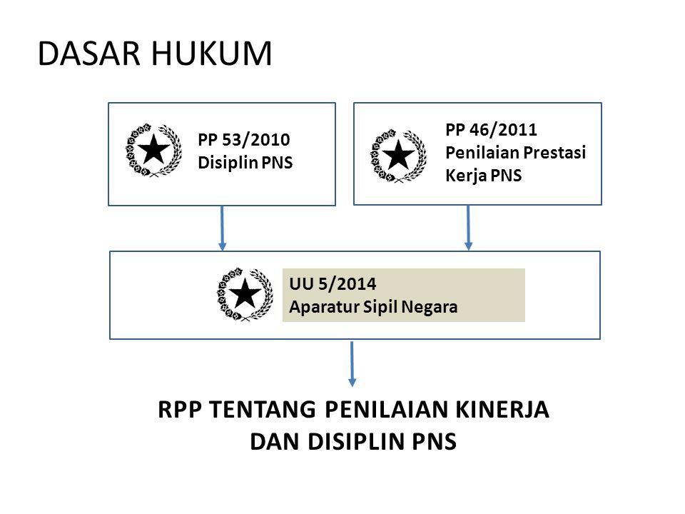 RPP TENTANG PENILAIAN KINERJA DAN DISIPLIN PNS