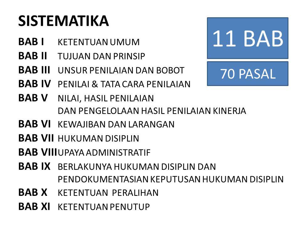 11 BAB SISTEMATIKA 70 PASAL BAB I KETENTUAN UMUM