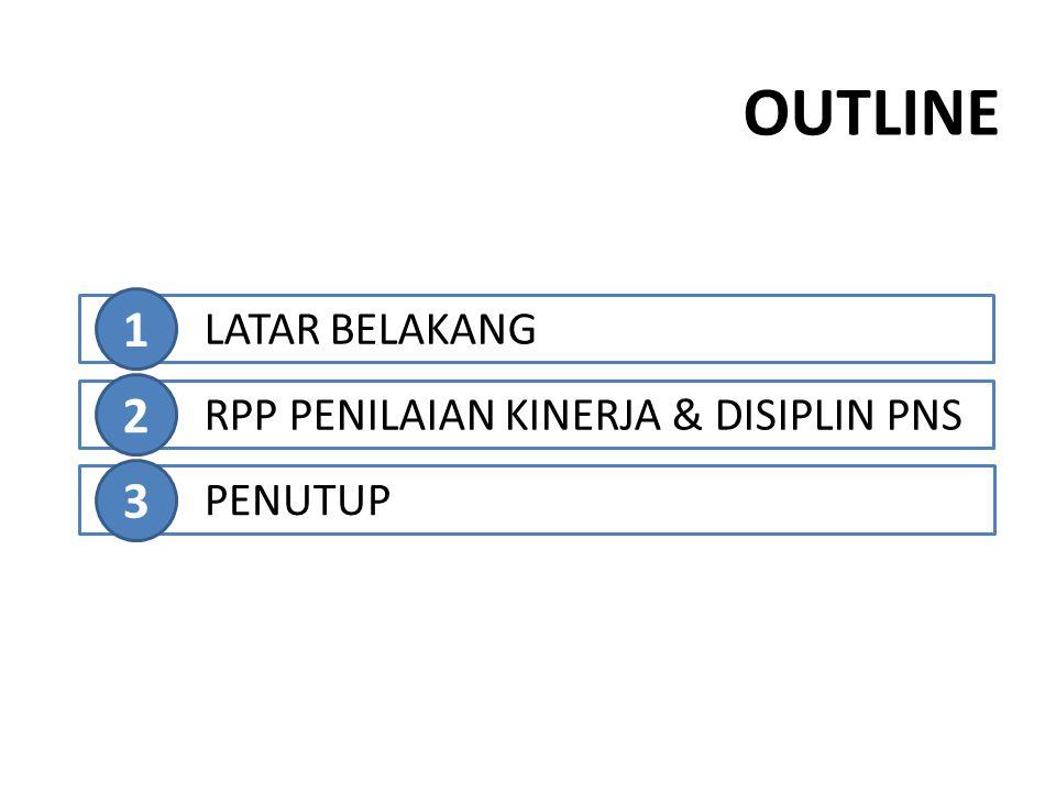 OUTLINE 1 2 3 LATAR BELAKANG RPP PENILAIAN KINERJA & DISIPLIN PNS