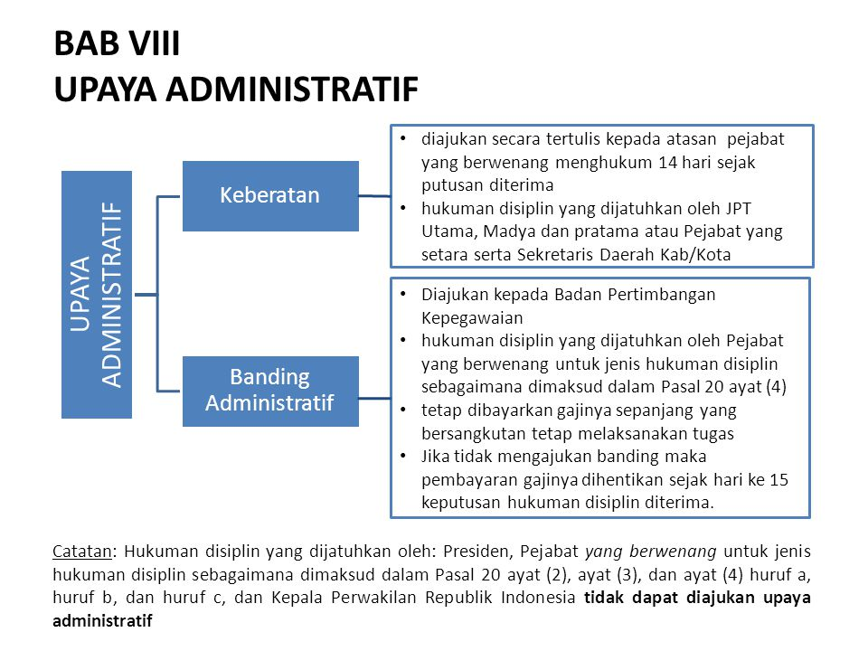 Banding Administratif