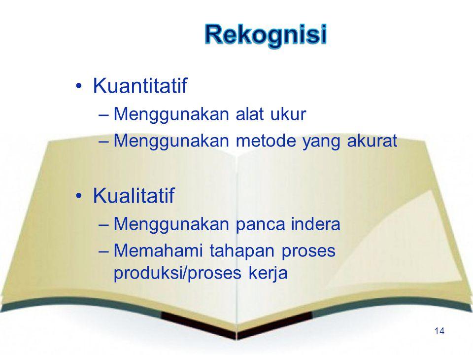 Rekognisi Kuantitatif Kualitatif Menggunakan alat ukur