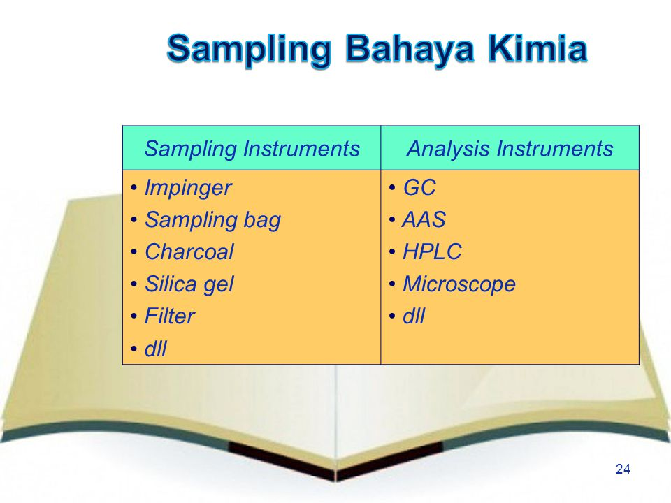 Sampling Bahaya Kimia Sampling Instruments Analysis Instruments