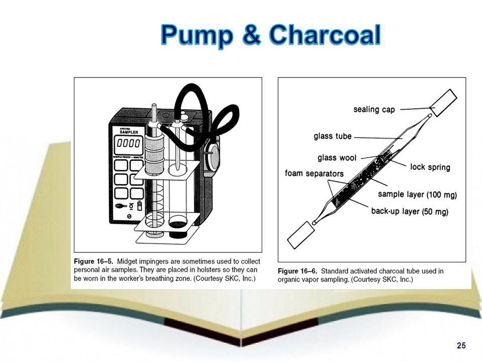 Pump & Charcoal 25