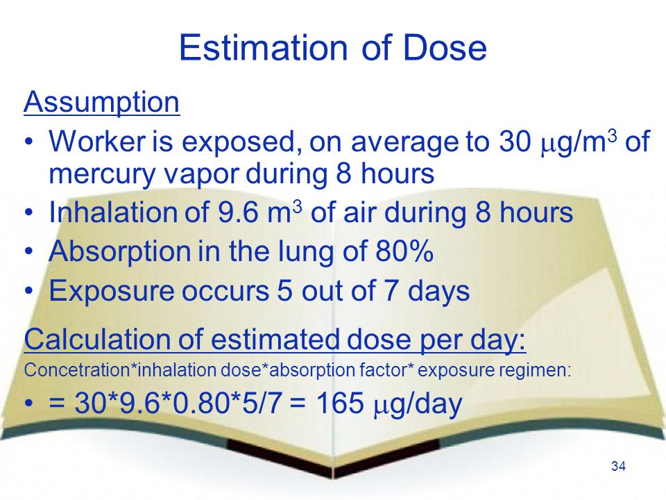 Estimation of Dose Assumption
