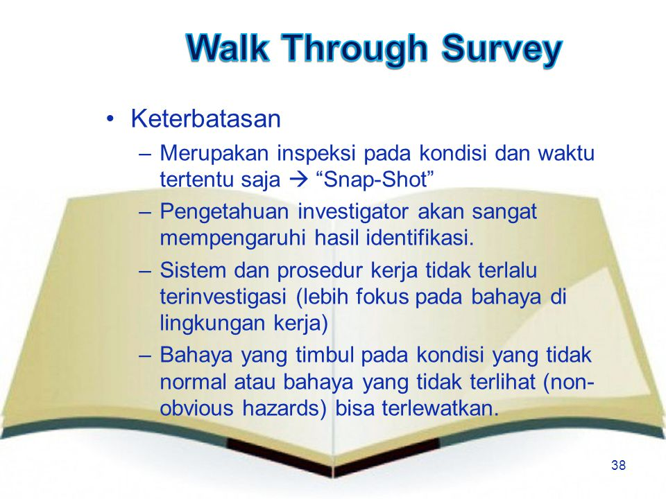 Walk Through Survey Keterbatasan