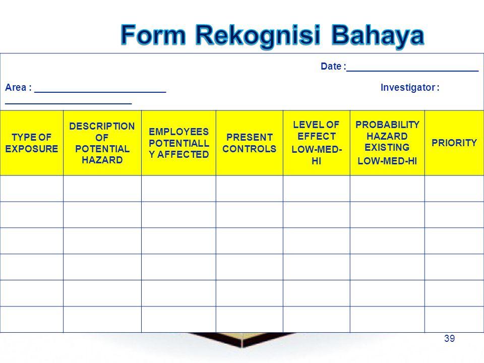 Form Rekognisi Bahaya Date :_________________________