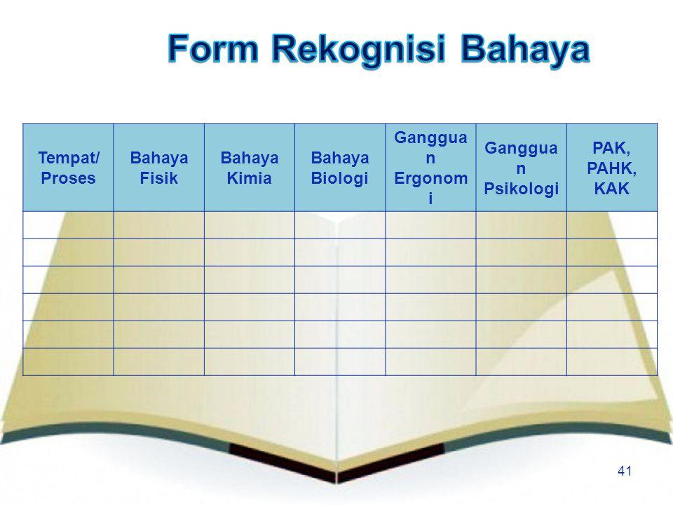 Form Rekognisi Bahaya Tempat/ Proses Bahaya Fisik Bahaya Kimia