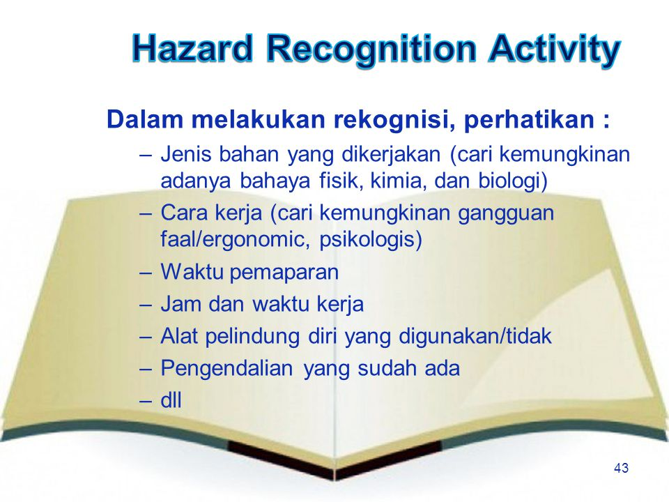 Hazard Recognition Activity
