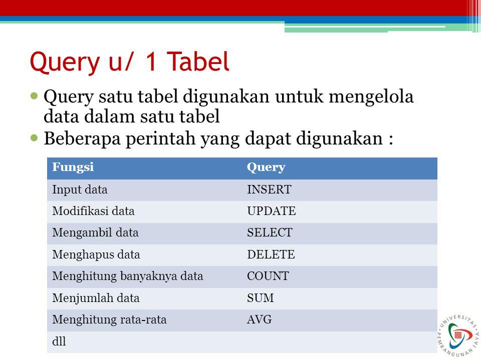 Query u/ 1 Tabel Query satu tabel digunakan untuk mengelola data dalam satu tabel. Beberapa perintah yang dapat digunakan :