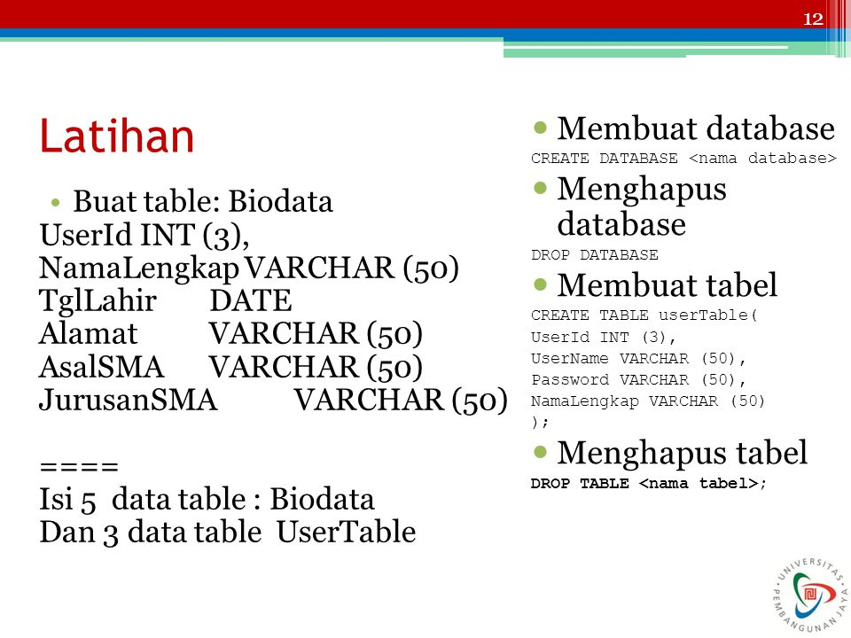 Latihan Membuat database Menghapus database Membuat tabel