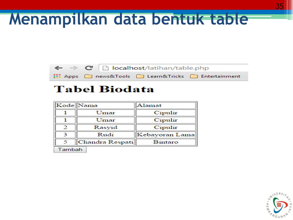 Menampilkan data bentuk table