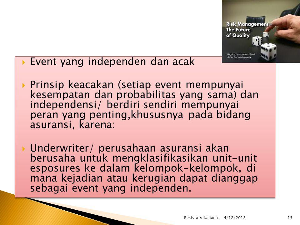 Event yang independen dan acak