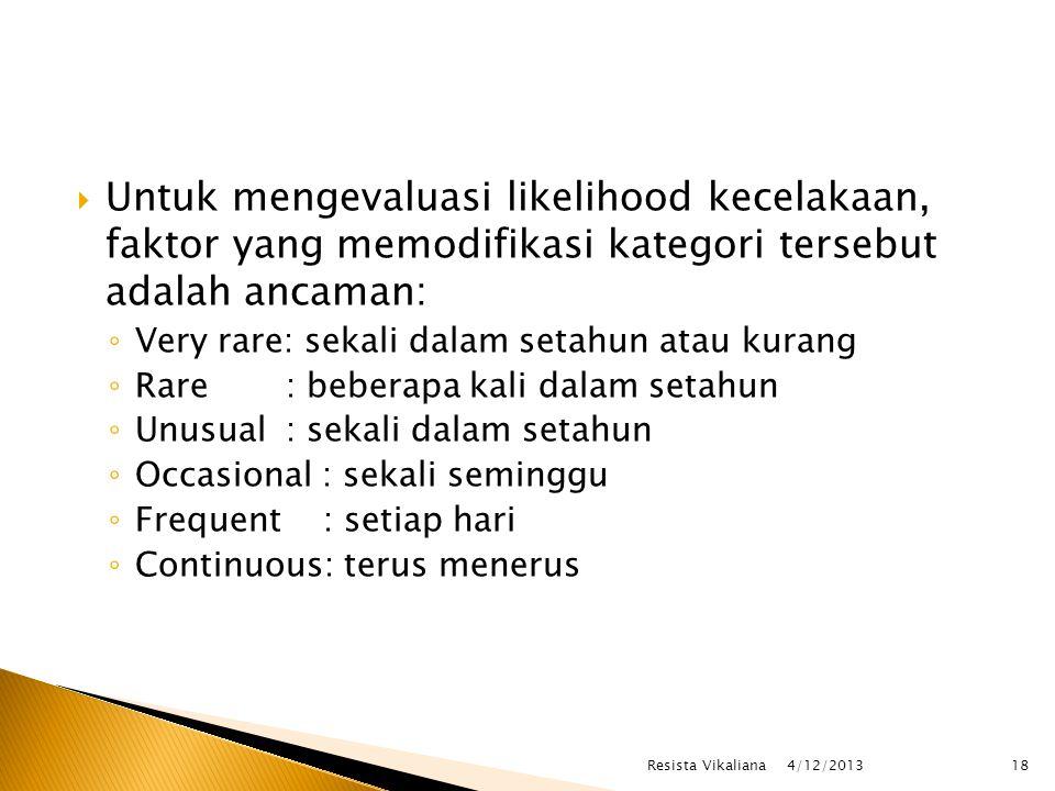 Untuk mengevaluasi likelihood kecelakaan, faktor yang memodifikasi kategori tersebut adalah ancaman: