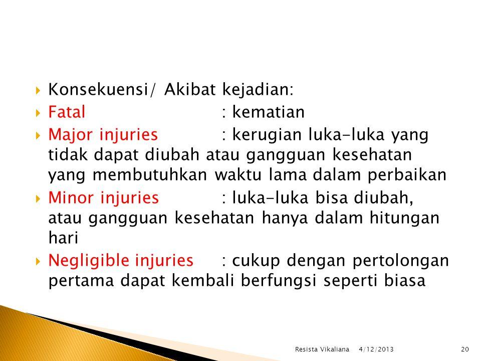 Konsekuensi/ Akibat kejadian: Fatal : kematian