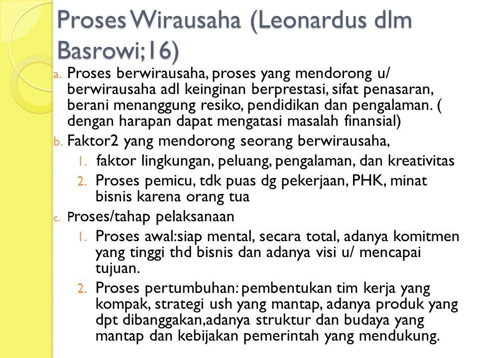 Proses Wirausaha (Leonardus dlm Basrowi;16)