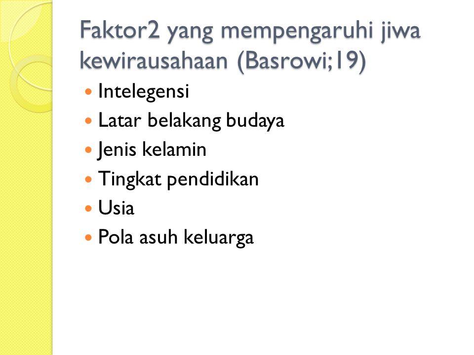 Faktor2 yang mempengaruhi jiwa kewirausahaan (Basrowi;19)