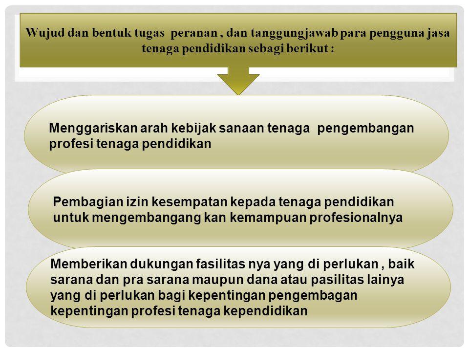 Wujud dan bentuk tugas peranan , dan tanggungjawab para pengguna jasa tenaga pendidikan sebagi berikut :