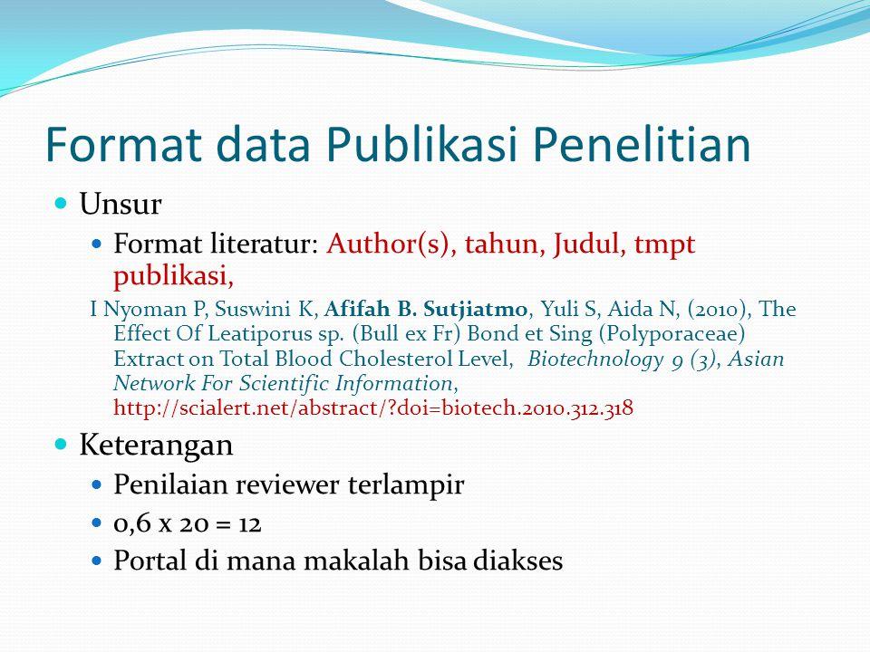 Format data Publikasi Penelitian