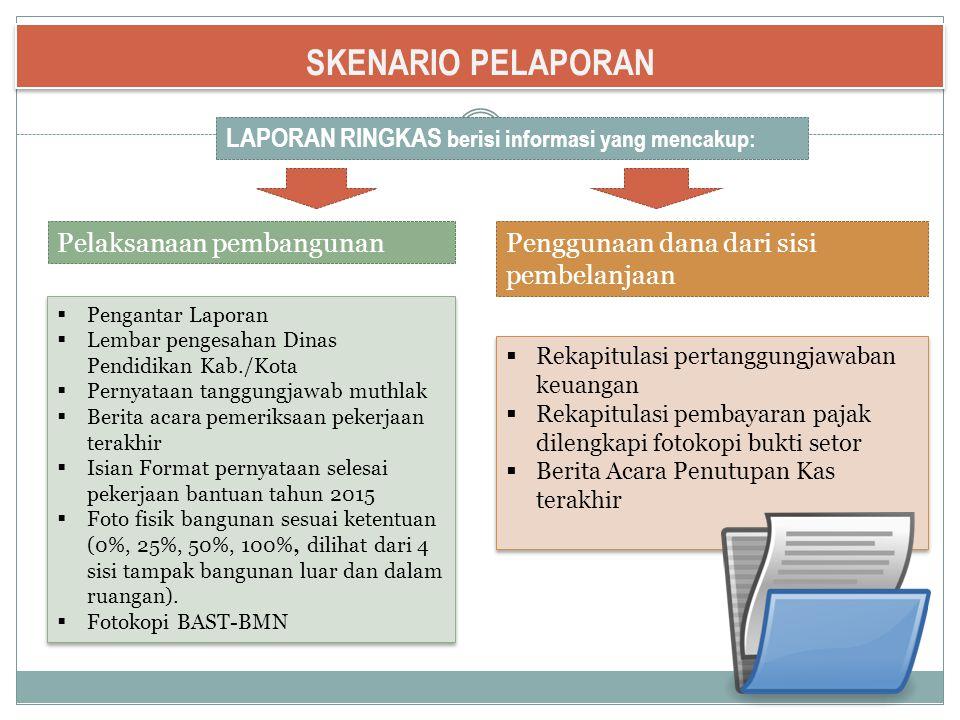 SKENARIO PELAPORAN LAPORAN RINGKAS berisi informasi yang mencakup: