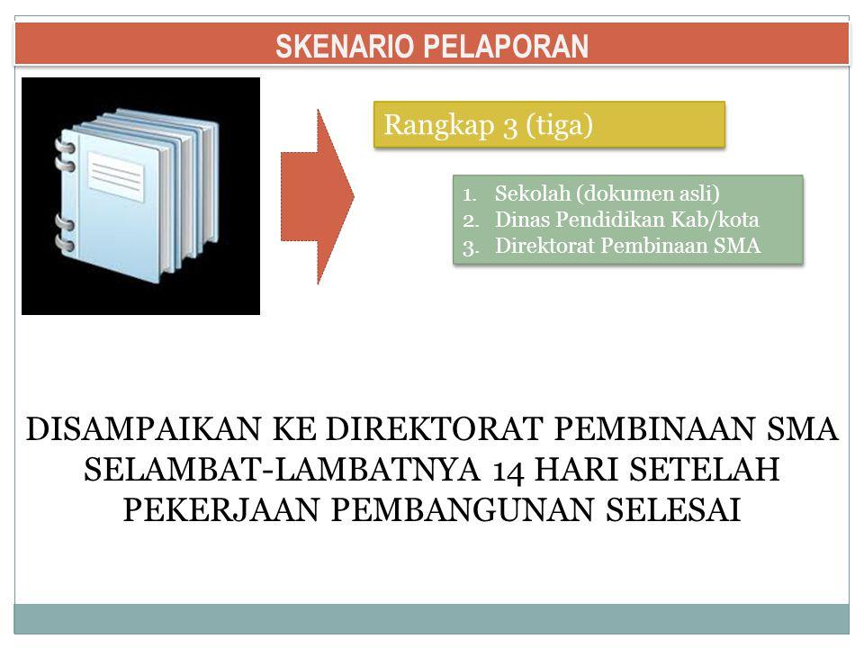 SKENARIO PELAPORAN Rangkap 3 (tiga) Sekolah (dokumen asli) Dinas Pendidikan Kab/kota. Direktorat Pembinaan SMA.