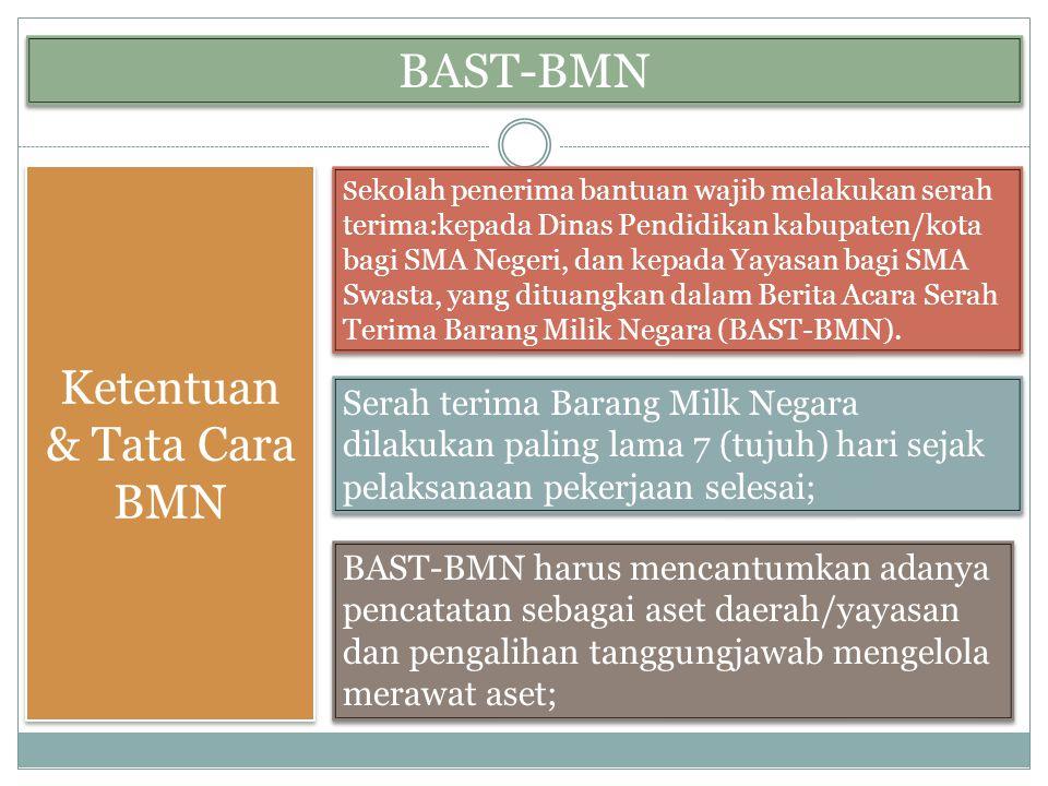 Ketentuan & Tata Cara BMN