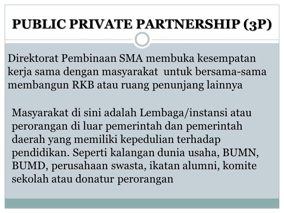 PUBLIC PRIVATE PARTNERSHIP (3P)