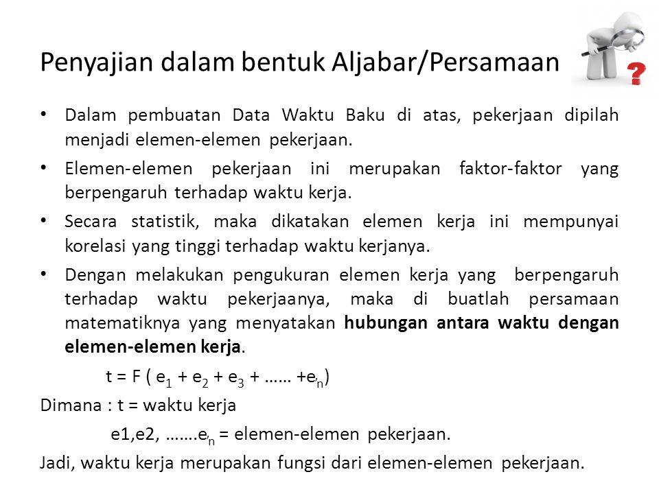 Penyajian dalam bentuk Aljabar/Persamaan