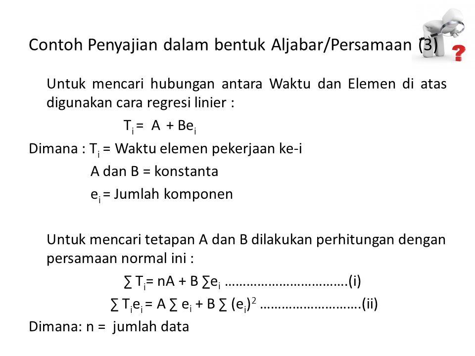 Contoh Penyajian dalam bentuk Aljabar/Persamaan (3)